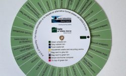 recycling wheel